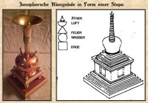 Stupavergleich1